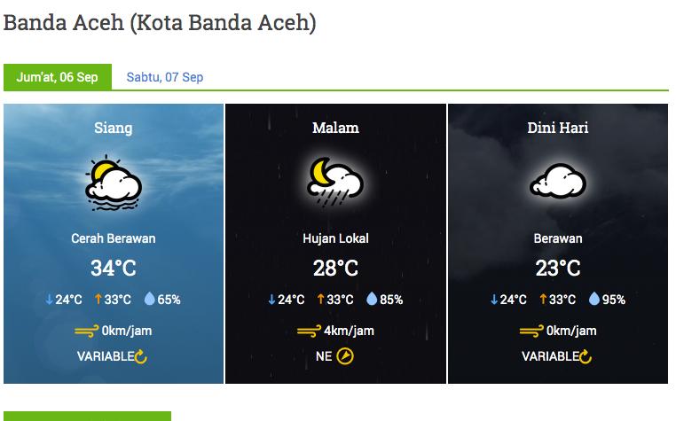 Prakiraan Cuaca Bmkg Banda Aceh Akan Hujan Malam Hari Dialeksis Dialetika Dan Analisis