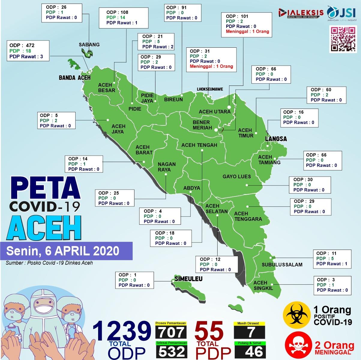 Peta Covid-19 Aceh Tanggal 6 April 2020
