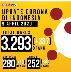 Update Covid-19 Indonesia Tanggal 9 April 2020