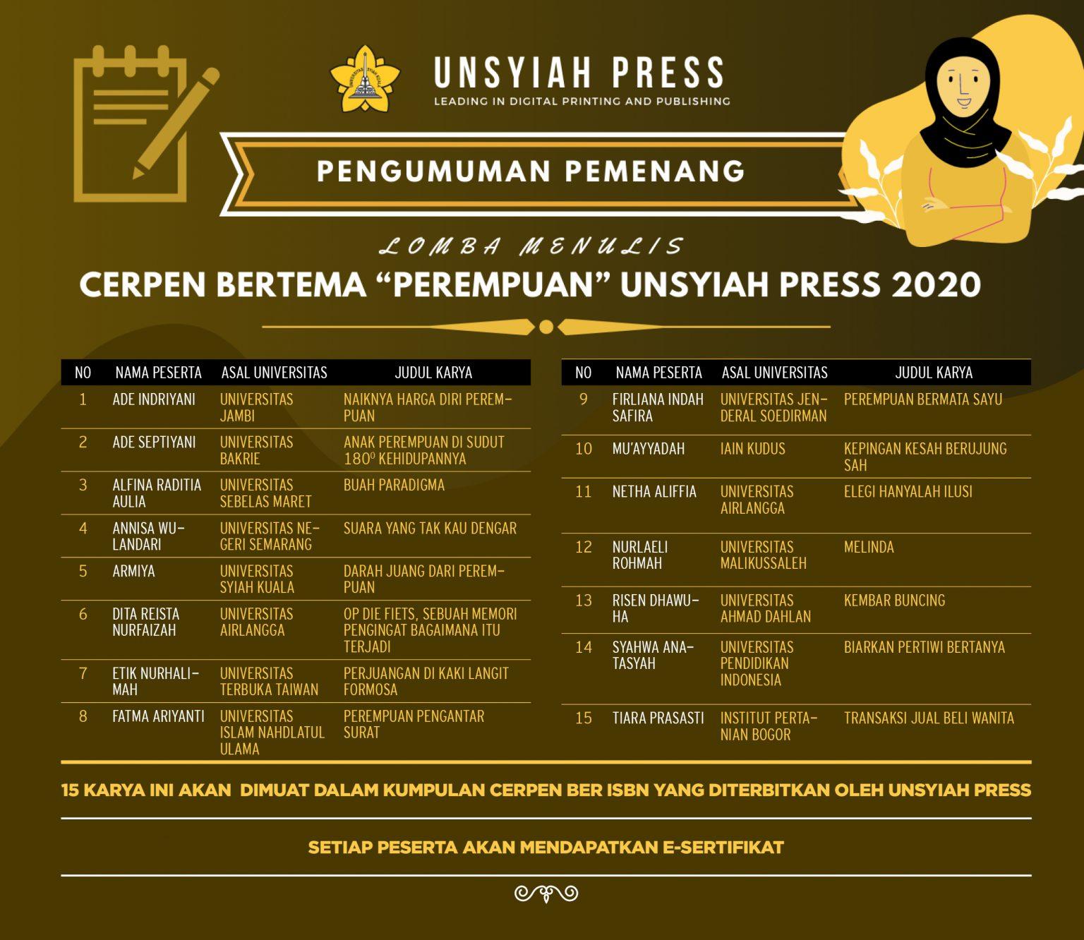 Unsyiah Umumkan Pemenang Lomba Penulisan Cerpen Tingkat Nasional