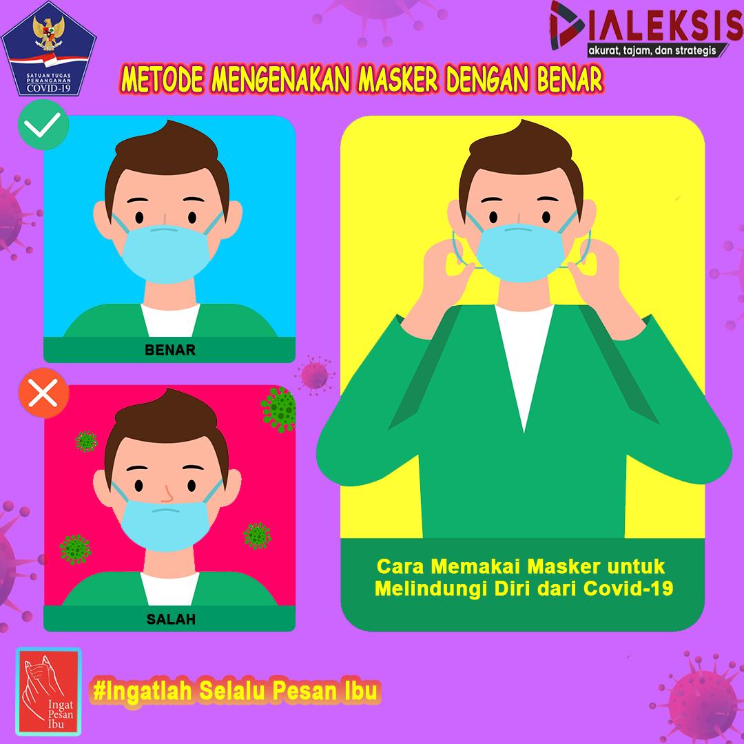 Metode Mengenakan Masker Dengan Benar