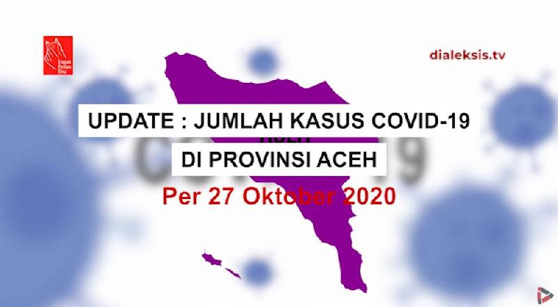 Terbaru: Jumlah Kasus COVID-19 Aceh per 27 Oktober 2020