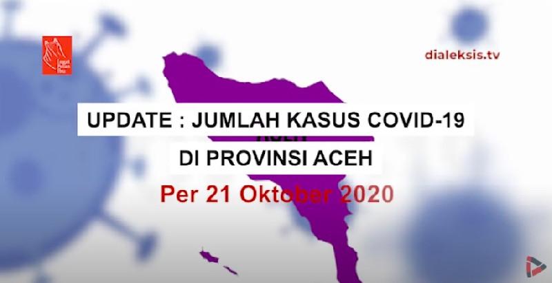 Terbaru: Jumlah Kasus Covid-19 di Provinsi Aceh per 21 Oktober 2020