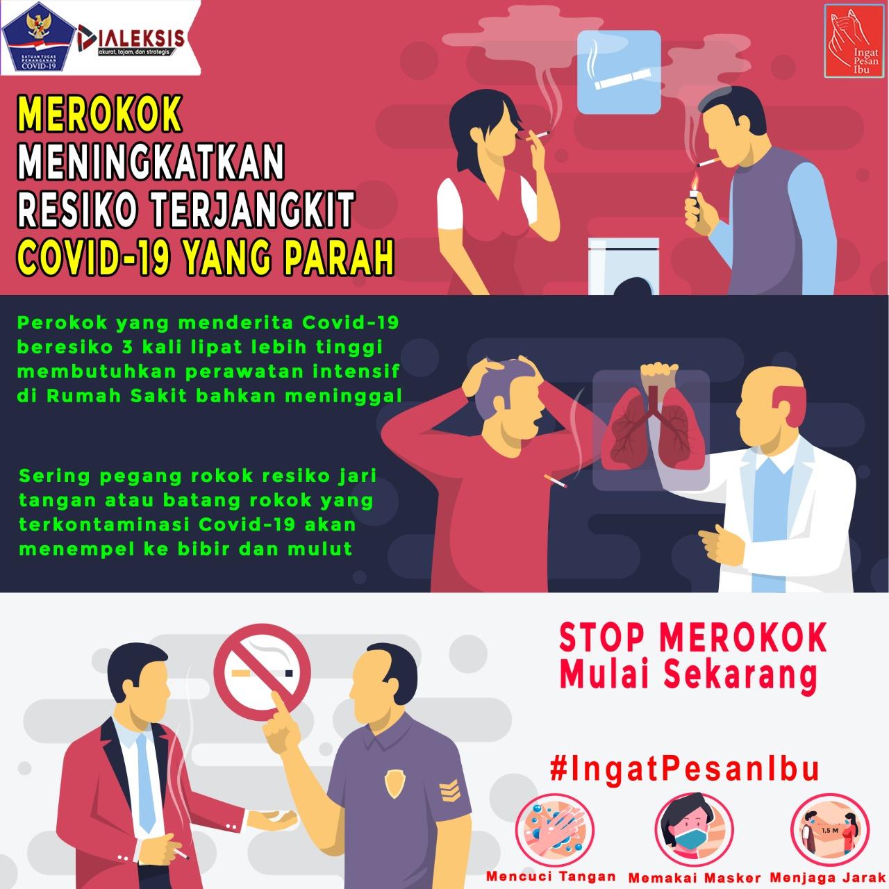 Merokok Meningkatkan Resiko Terjangkit Covid-19