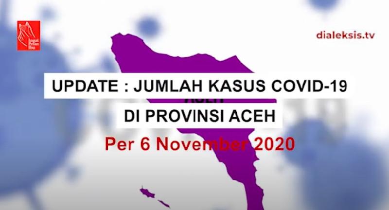 Update: Jumlah Kasus COVID-19 Aceh per 6 November 2020
