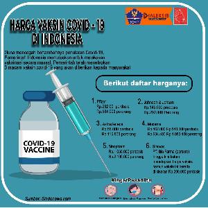 Harga Vaksin Covid-19 di Indonesia