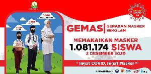 Besok Gemas Dilaksanakan Serentak, Tim SKPA Mulai Distribusikan Masker ke Kabupaten/Kota