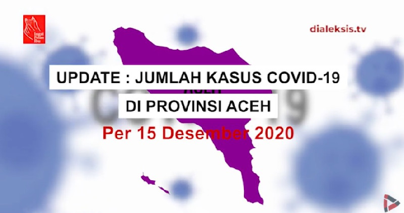 Terbaru: Jumlah Kasus COVID-19 Aceh Per 15 Desember 2020