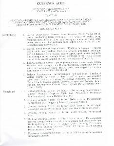 Pemerintah Aceh Berikan Dana Hibah Penanganan Covid-19, Ini Daftar Lembaganya