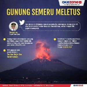Indonesia Dikelilingi Ring of Fire, Gunung Berapi Mulai Geliatnya