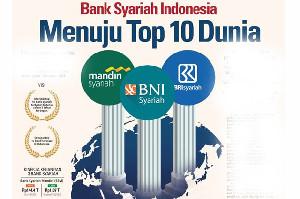 Benarkah BSI Menjawab Keinginan Masyarakat Indonesia dan Aceh?
