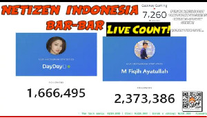 Netizen Indonesia Hukum Dayana, Followers Instagram pada Kabur