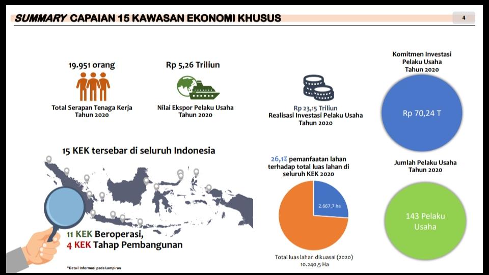 Komitmen Investasi 26,9 Persen, KEK Arun-Lhokseumawe Masuk Urutan 6 di Indonesia