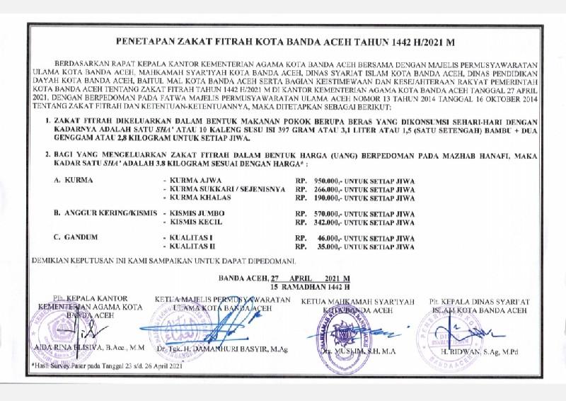 Banda Aceh Tetapkan Zakat Fitrah Ramadan 2021 Dialeksis Dialetika Dan Analisis