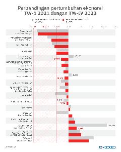 industri Keuangan Catat Sejarah Terburuk