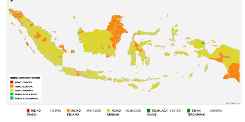 Banda Aceh Satu-satunya Kota Berstatus Zona Merah di Indonesia